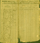 Confederate Army muster roll of Company G, 4th Regiment Texas State Troops, 1863.