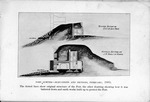 Fort Sumter, February,1865, elevations and sections