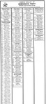 West Virginia May 1960 Democratic primary election ballot, b&w