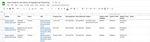 Teague User Guide by Robert H. Ellison